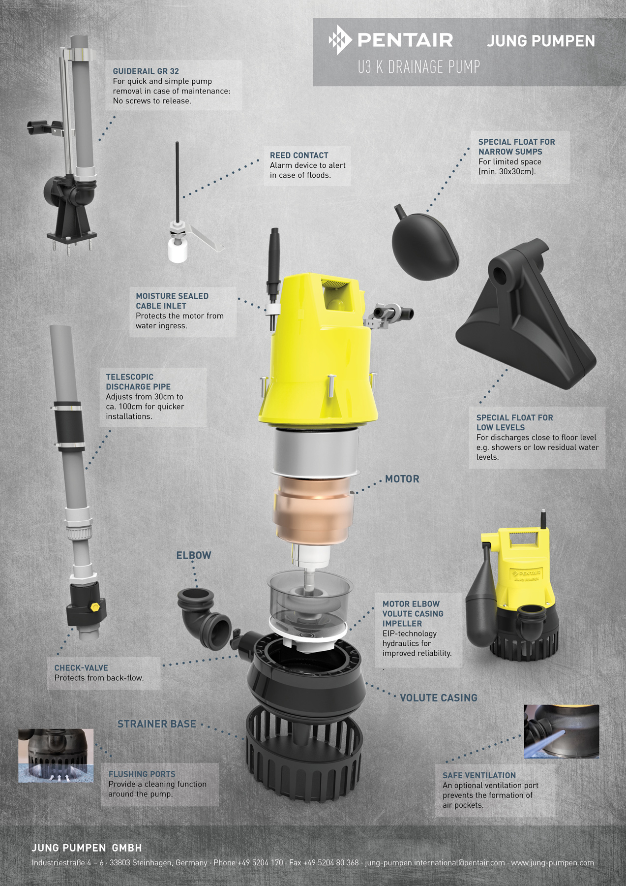 U3 K Submersible Pumps Building Services Products